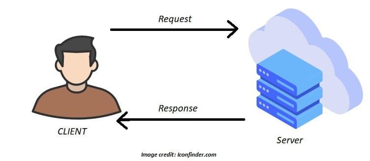 GDPR Serverlogs